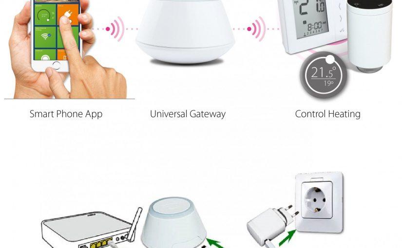 Cum poti sa mentii o temperatura constanta in casa cu ajutorul unui termostat ambiental?